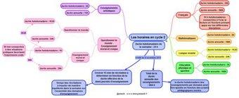 Image de Les horaires par discipline en cycle 2 et en cycle 3