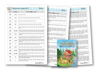 Image de Listes de mots CP