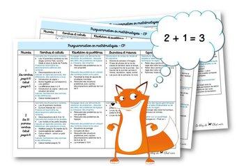 Image de Programmation en mathématiques