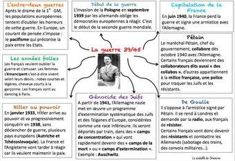 Image de La seconde guerre mondiale (carte mentale et éval)