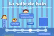 Image de Vocabulaire sur la salle de bain pour les maternelles