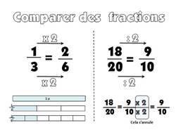 Image de Affichage: comparer des fractions