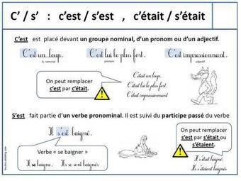 Image de Leçons d'orthographe CM1