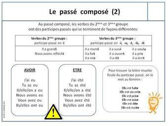 Image de Leçons conjugaison CM1