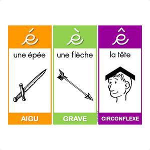 Image de Affichages de Français