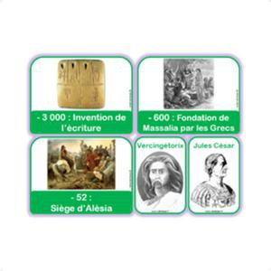 Image de Etiquettes pour la frise chronologique