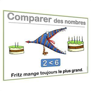 Image de Affichages de Mathématiques