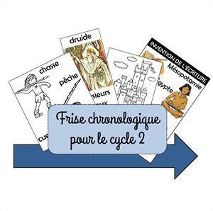 Image de Ma frise chronologique pour le cycle 2