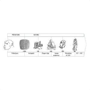 Image de Projet : « Repères temporels et oeuvres d'art »