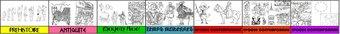 Image de Outils pour enseigner l'Histoire en CM : frise, intercalaires, pages titres