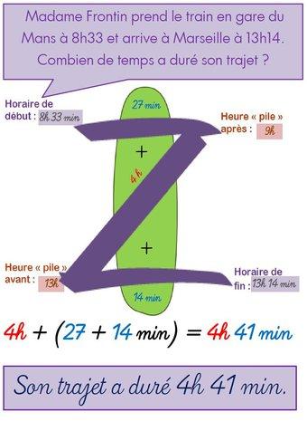 Image de Résoudre facilement des problèmes de durées-CM1