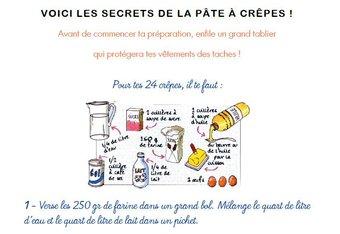 Image de La Chandeleur : activités et coloriages autour des crêpes