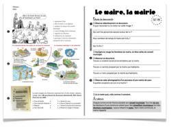 Image de Instruction civique : être citoyen en France