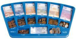 Image de Le jeu du porte-monnaie & des €