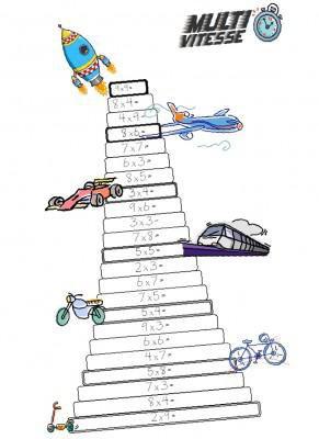 Image de [Rituel] Multi-vitesse, entrainement aux tables de multiplication