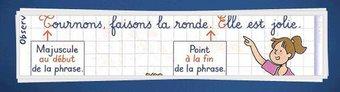 Image de Etude de la langue CE1 – Grammaire (màj)