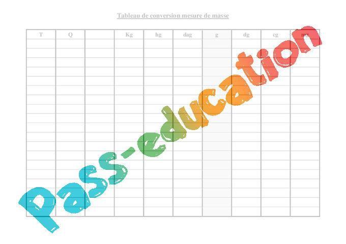 Tableau De Conversion Mesure De Masse A Plastifier Ce2 Cm1 Cm2 Par Pass Education Fr Jenseigne Fr