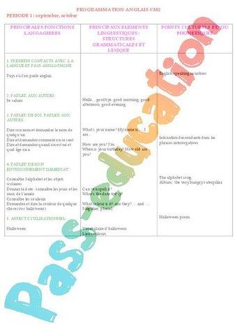 Image de Anglais – Progression – Programmation – Cm2 – Cycle 3
