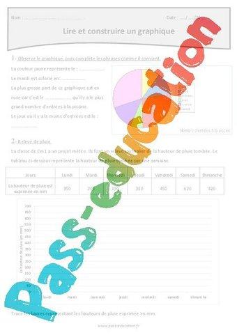 Image de Graphiques – Cm1 – Exercices à imprimer