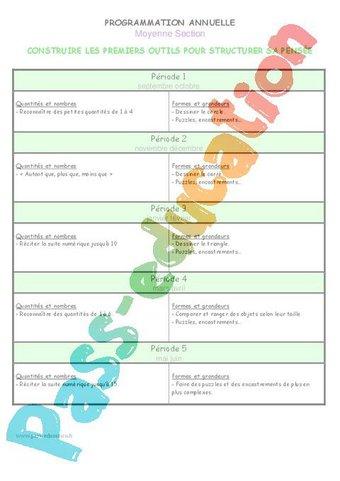 Image de Structurer sa pensée – Moyenne Section de Maternelle – Programmation annuelle 2016 – 2017
