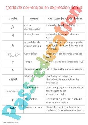 Image de Code de correction en expression écrite – Ce2 – Cm1 – Cm2 – Méthodologie – Cycle 3