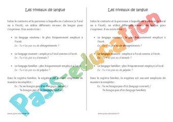 Image de Niveaux de langue – Leçon – Cm1 – Vocabulaire – Cycle 3