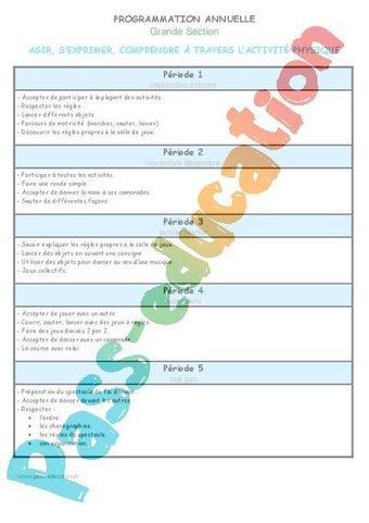Image de Education physique – Grande Section de Maternelle – Programmation annuelle 2016 – 2017