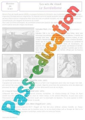 Image de Surréalisme – Arts du visuel – Cm2 – Histoire des arts – XXème siècle – Cycle 3