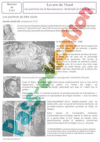 Image de Boticelli et Fra Angelico XVe – Peintres de la Renaissance – Cm1 – Cm2 – Arts du visuel – Histoire des arts – Cycle 3