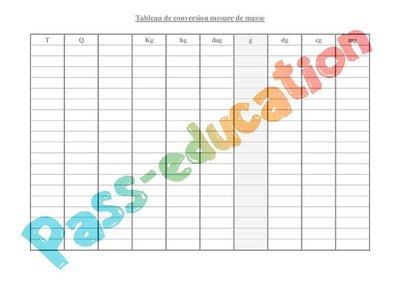 Tableau de conversion mesure de masse à plastifier - Ce2 - Cm1 - Cm2 par Pass-education.fr ...
