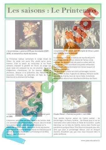 Image de Printemps – Les saisons – Lecture d'une oeuvre artistique – Cycle 2 – Cycle 3 – Histoire de l'art